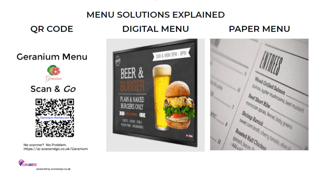 April 12 2021 digital menus explained simply