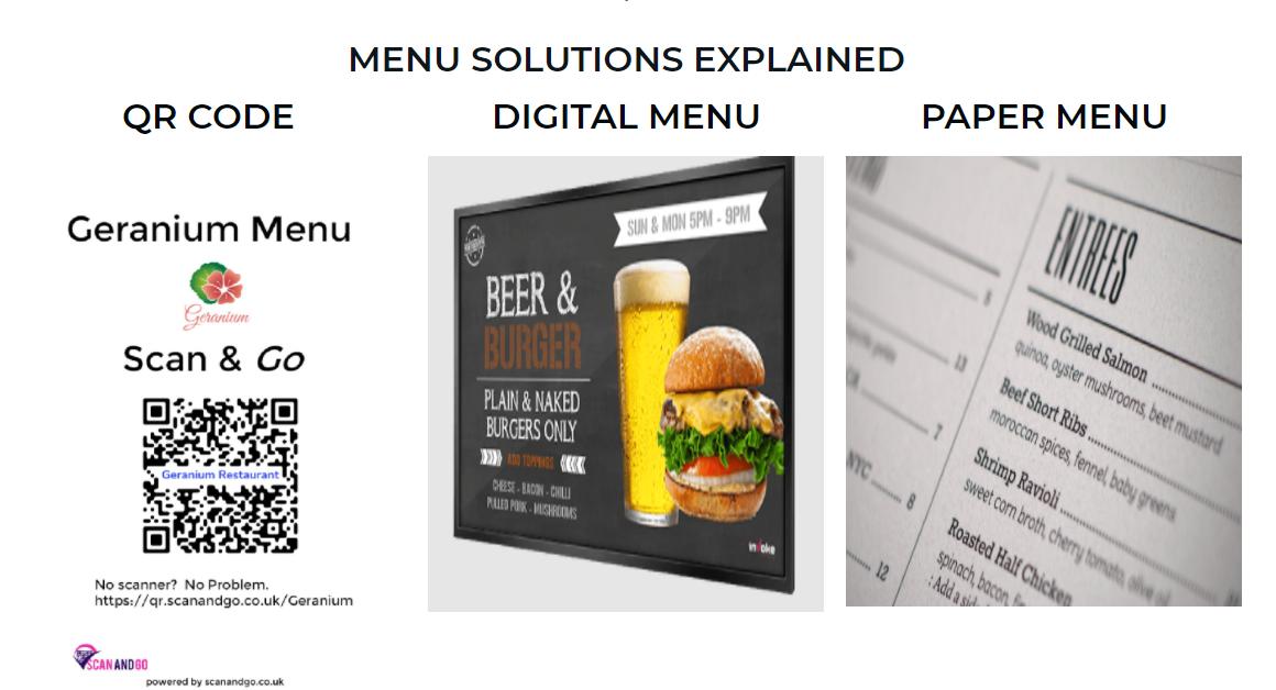 April 12 2021 digital menus explained simply